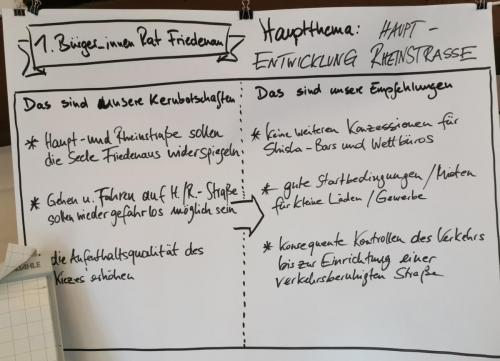 friedenau-rheinstrasse-buergerrat